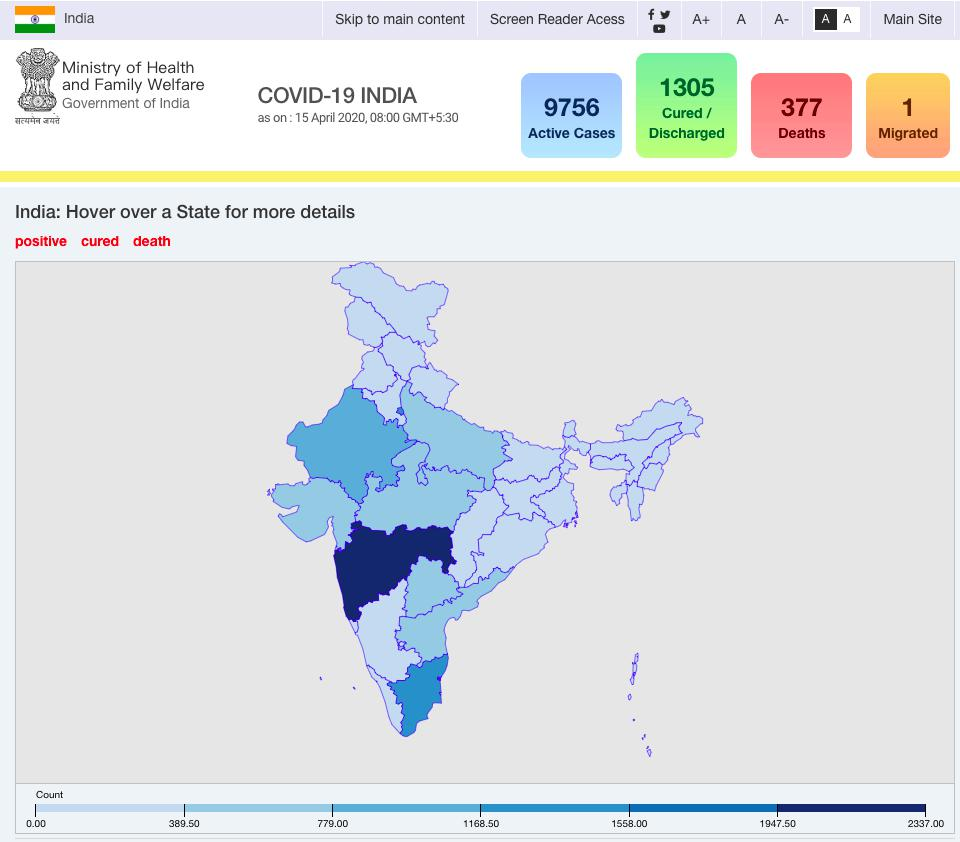 印度宣布延长「封国」至5月,当地如何应对这场抗疫攻坚战?