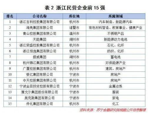 山东民营企业经济总量_山东经济学院自考校区