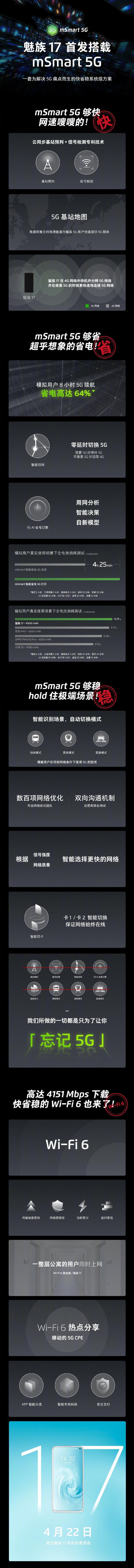 一張圖看懂魅族17 mSmart 5G 快省穩技術分享會