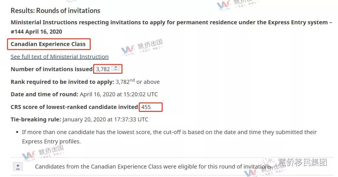 分数下降:加拿大BC PNP公布最新抽签结果!