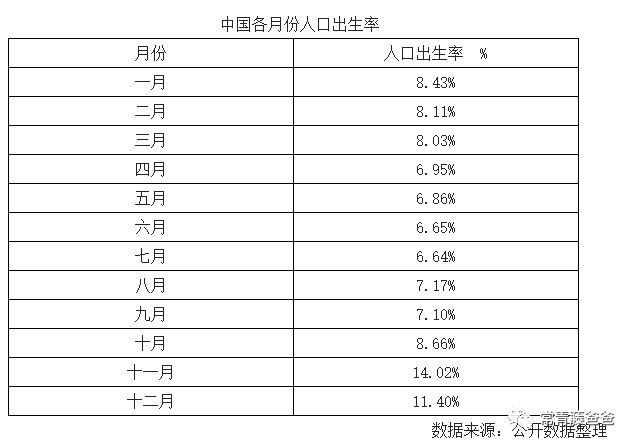 人口出生统计_2005年一2018年慈溪市新生儿出生人口统计