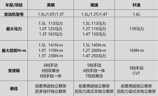 蓄電池12v9A30D6-93658318