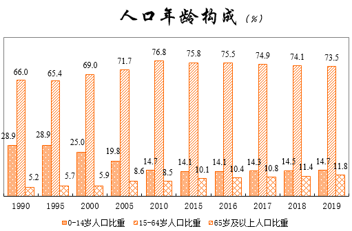 2020年陕西人口数量_陕西各市人口排名2020