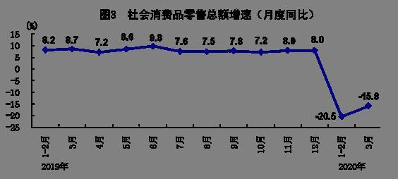 长春第一季度gdp2020_2020长春第一场雪(2)