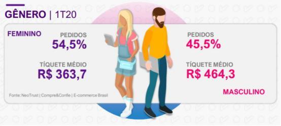 巴西人均工资_巴西工资