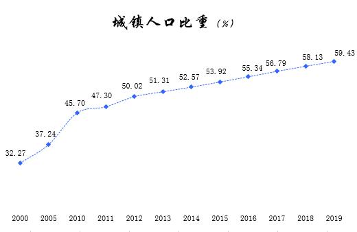 陕西省2020年人口密度_2020年陕西省二模试卷