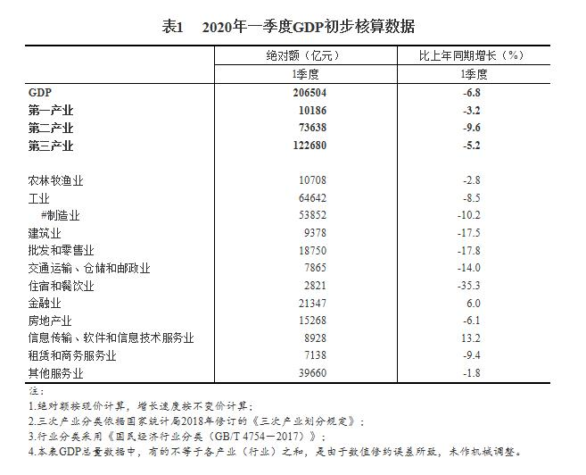 庐江gdp2020年第一季度_福建福州与安徽合肥的2020年一季度GDP出炉,两者成绩如何