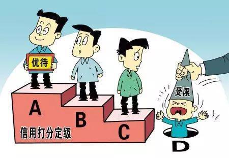 昆山259家开发商信用等级公布,6家为D级!