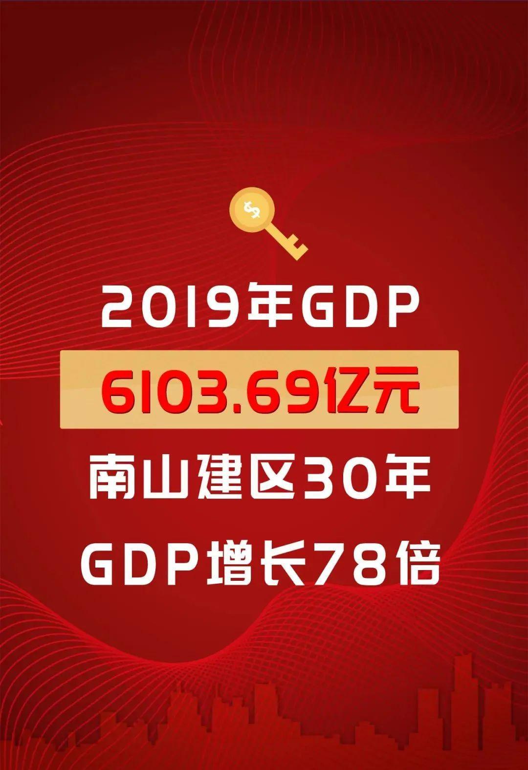 南山区19年gdp总量_2019年前三季度深圳10 1区GDP排行出炉 罗湖反超龙华,重回第五(3)