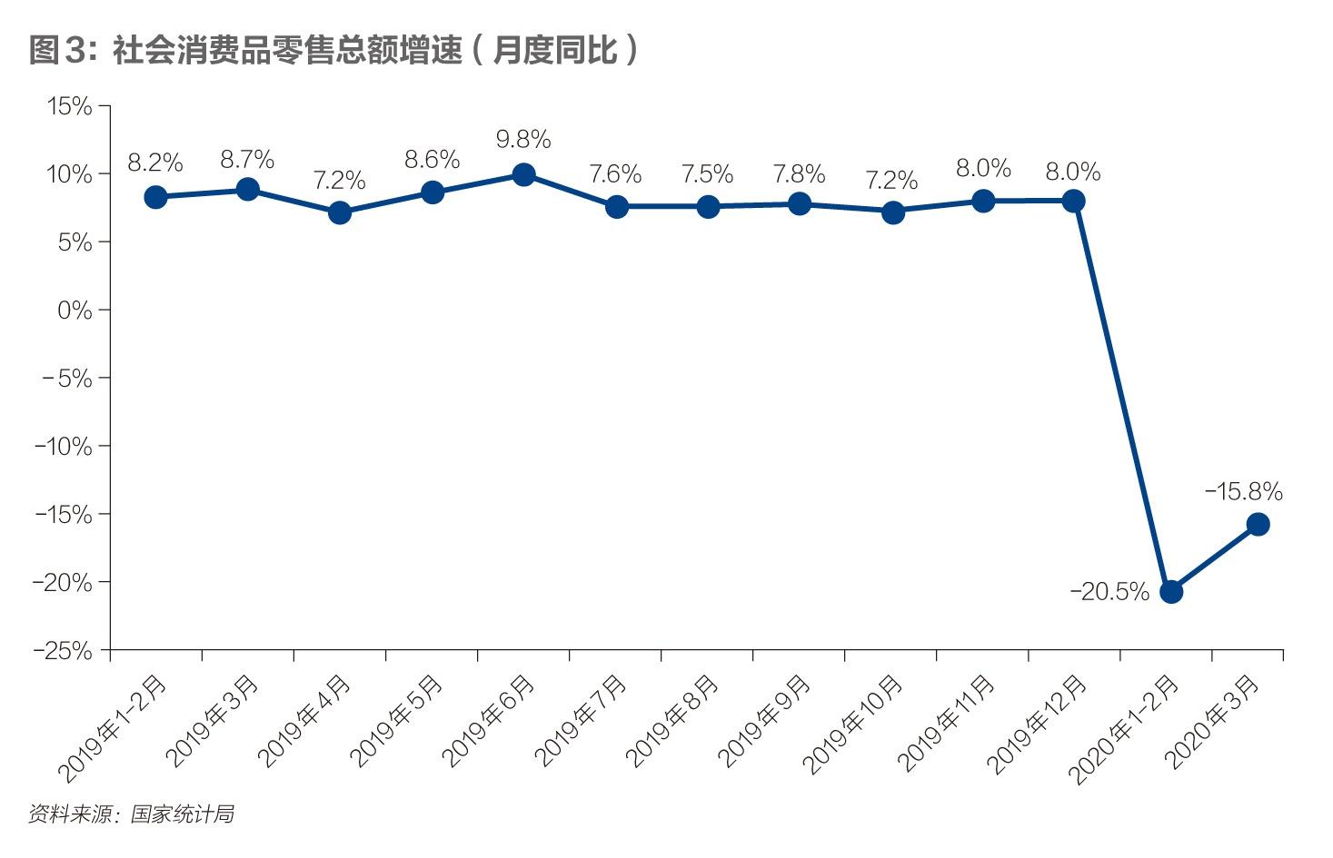 沅江gdp为什么下降_中国占世界GDP的比重