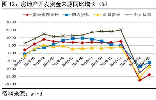 gdp稳定增长说明什么_重磅数据 一季度GDP下降6.8 ,稳增长压力仍大,逆周期调节仍需加码