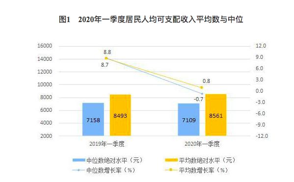 gdp扣除价格因素理解_2017年中国实体商业竟然在发生这些变化