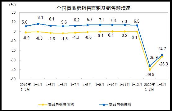 2019年湖北省gdp_湖北省各市gdp2020