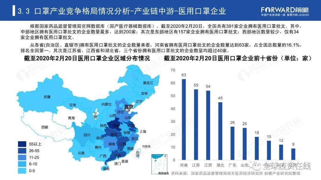 中国现在有多少人口2020_2020年3月中国出口数据分析报告 简版