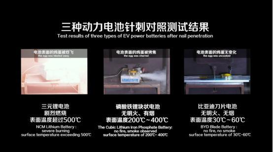 標準電池反接