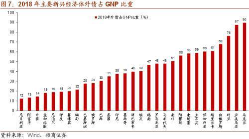 罗马尼亚gdp_罗马尼亚的GDP为什么忽然高起来了