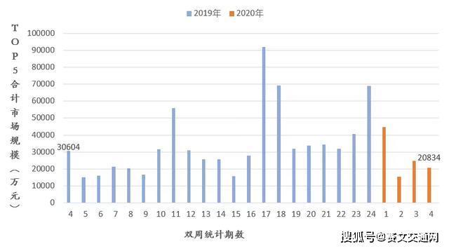 2020年日o+排行榜_2020年东京奥会男排项目参赛席位有较大变化,将根据截