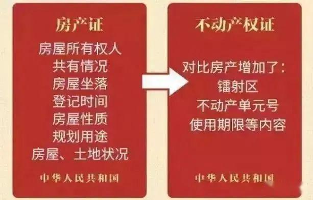 """房产证""""红本""""和""""绿本""""有何区别?专家提醒:留心你家房产证"""