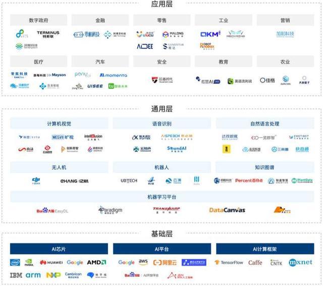陕西人工智能企业名录