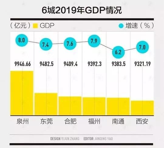 泉州2020各地GDP_泉州地图