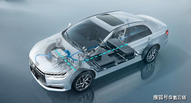 比亚迪掌握电动车三电技术,为什么续航里程刚不过特斯拉?