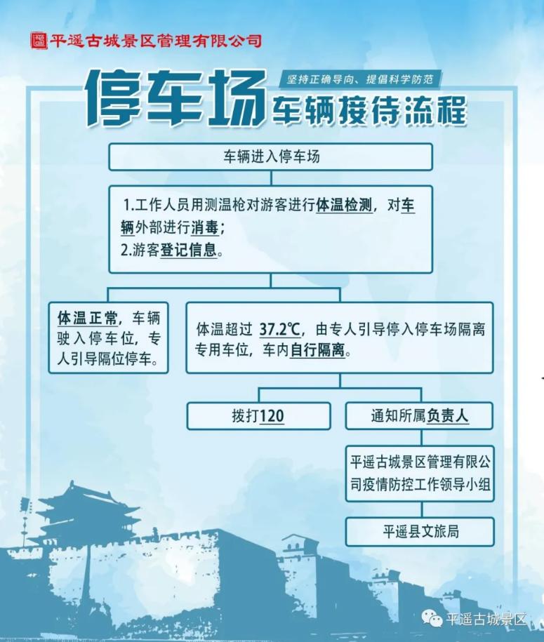 原创            2020年五一小长假去平遥古城旅行攻略,请您用心查看!