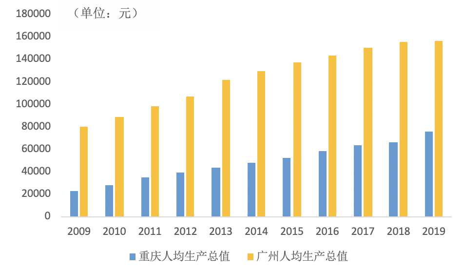 广州市人均gdp_广州市地图