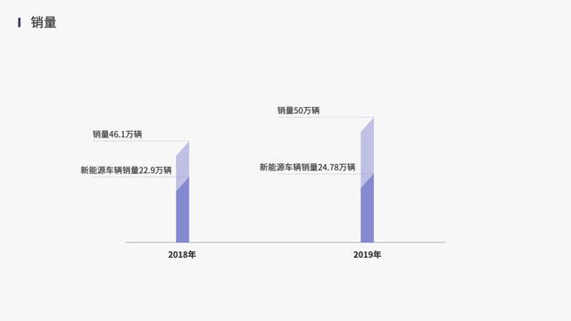 比亚迪年报七大信息:新能源市占率第一,汽车毛利率近22%