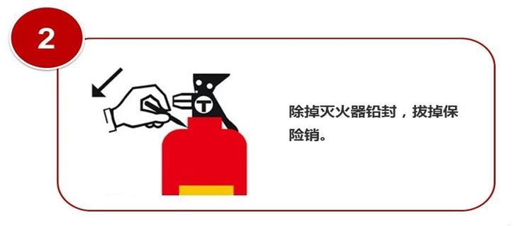 消防栓的使用   打开防火栓门,取出水龙带、水枪   火灾分类   根据不同的火灾分类,选取正确的灭火器   灭火器的使用