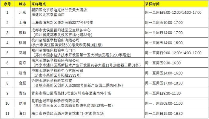 京东健康携金域医学在全国11地提供核酸检测在线预约服务