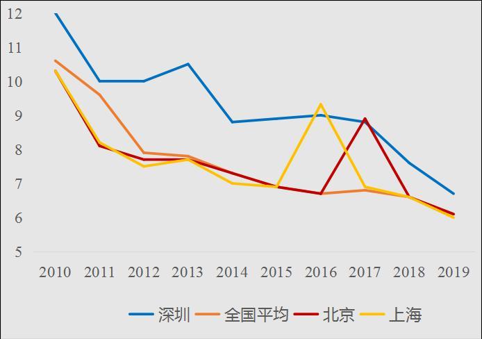 gdp官网_日本央行进一步放松货币政策 将无限量购债