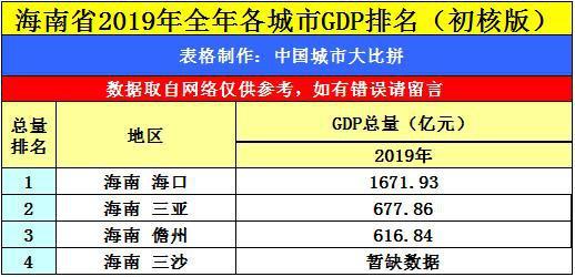 辽宁鞍山gdp_钢都鞍山的2019年GDP出炉,在大东北范围排名第几