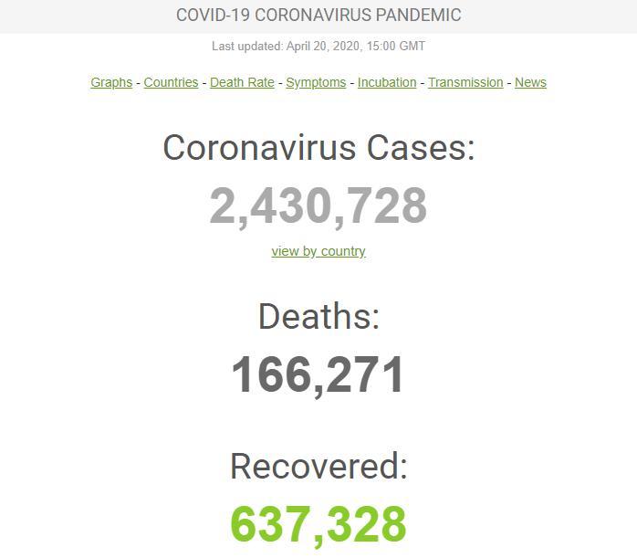 全世界最新疫情排名西班牙人口_西班牙疫情最新消息