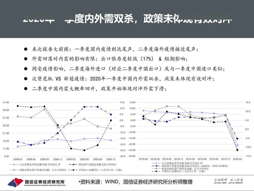 济南第二季度gdp2020_2020年济南地铁规划图
