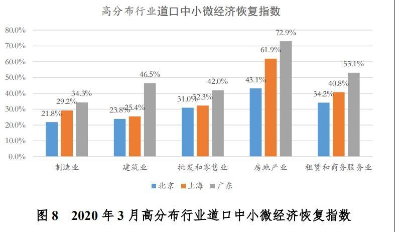 中小企业经济总量_2015中国年经济总量
