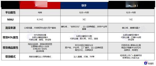 """太湖三白是什么_15个""""反直觉""""问题,揭秘直播带货的真相 北京中学生中国 ..."""