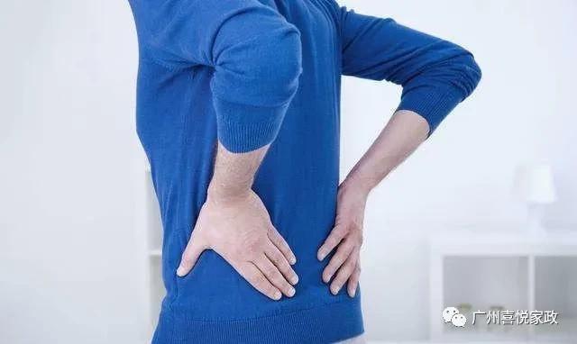 腰椎间盘突出的症状