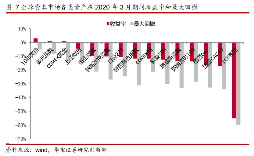 2020印度gdp总量_印度各邦gdp