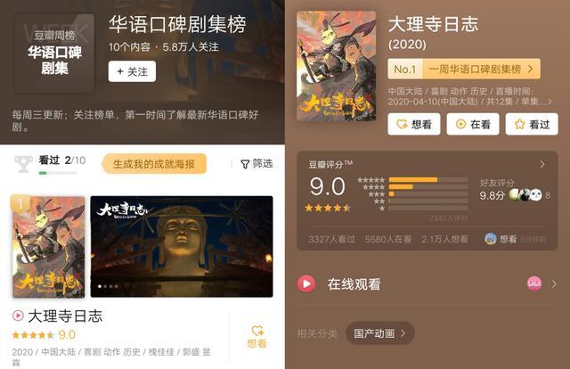 『大理寺』《大理寺日志》是何方神圣?,华语剧集口碑榜第一名是部动画片
