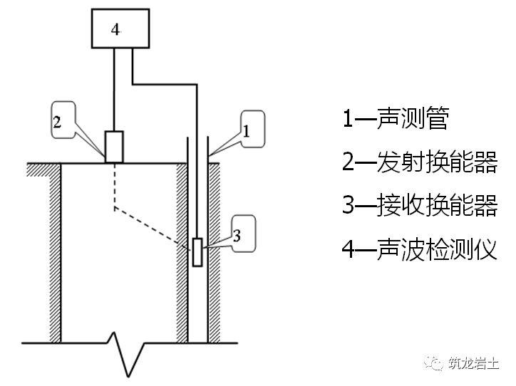 应力镜抛光技术基于什么原理_应力损伤什么意思