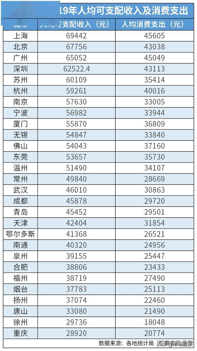 2020人均gdp排名世界_世界人均gdp排名