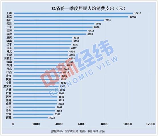 浙江省人均收入_浙江省城镇和农村收入