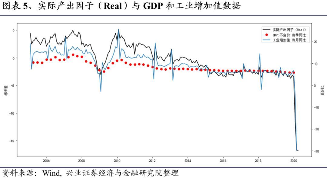 每一期的潜在gdp都不一样_中国未来十年gdp增速,中国未来十年经济发展预测