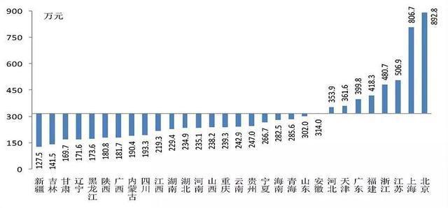 居民户均净资产近300万!央行这份报告火了,4成家庭拥有两套及以上房产,你被平均了吗?