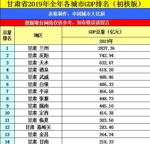霸州市的gdp是多少_全市排名,三河无敌,大厂香河使劲追吧(3)