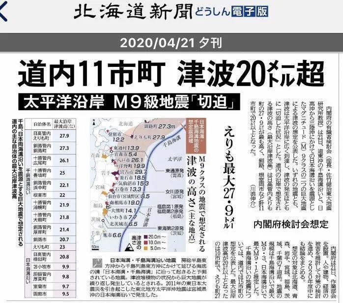 海溝 千島 千島海溝沿いの地震活動の長期評価