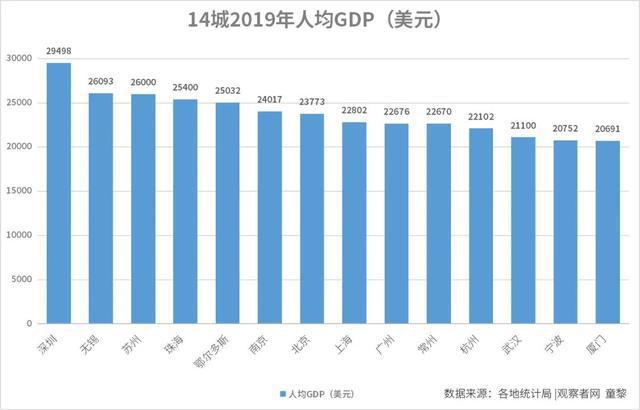 德国2021主要经济体gdp总量_全球及中国咨询产业经济运行发展信息数据情况