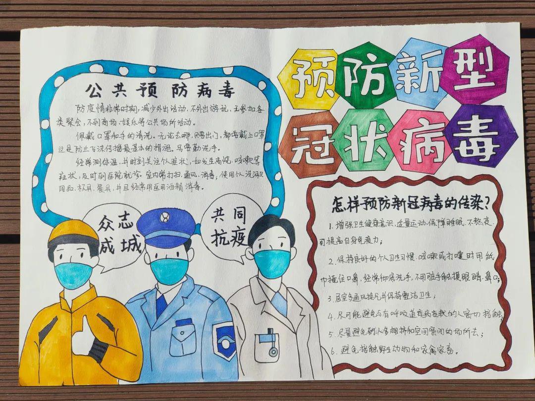 手抄报:江与城园区张银霞《预防新型冠状病毒》