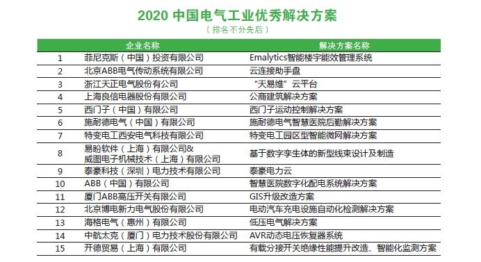 2020第20届中国电气工业100强榜单发布
