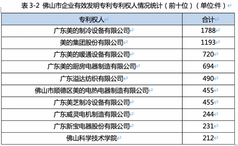 国民经济总量账户与机构部门账户()
